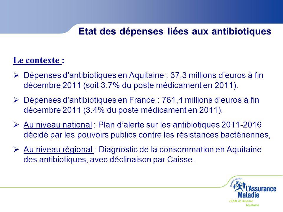 Etat des dépenses liées aux antibiotiques