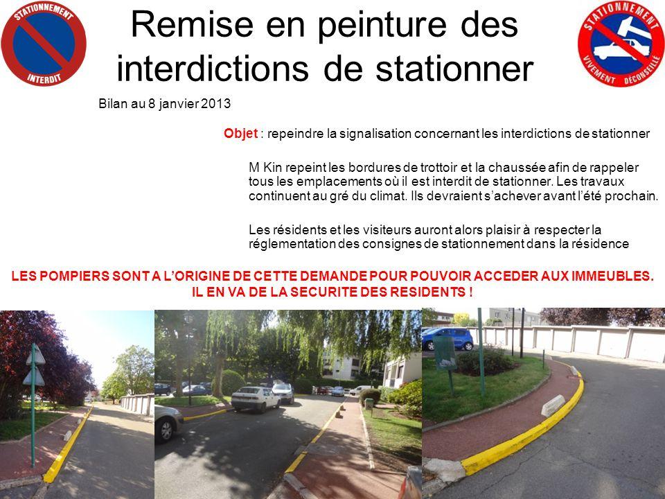 Remise en peinture des interdictions de stationner