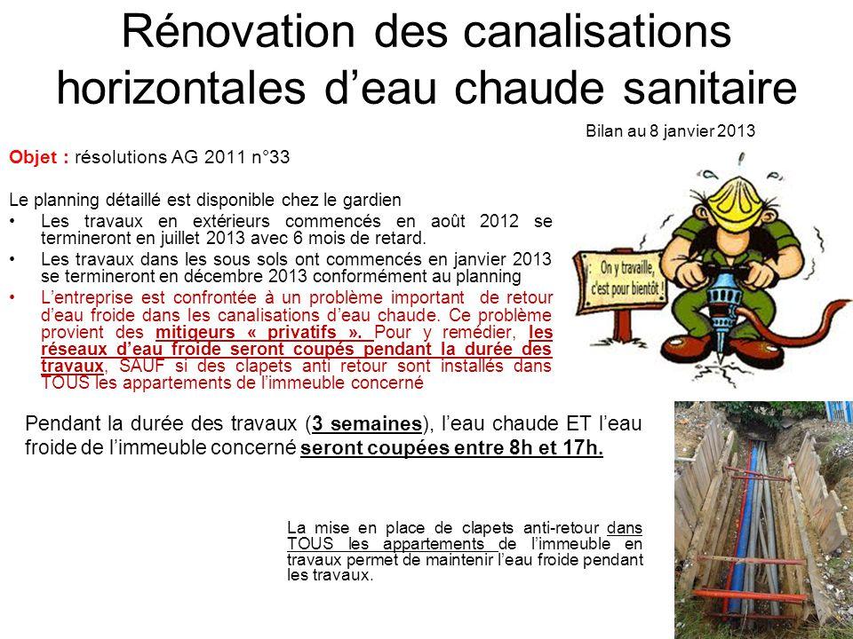 Rénovation des canalisations horizontales d'eau chaude sanitaire