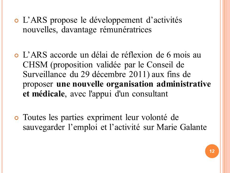 L'ARS propose le développement d'activités nouvelles, davantage rémunératrices