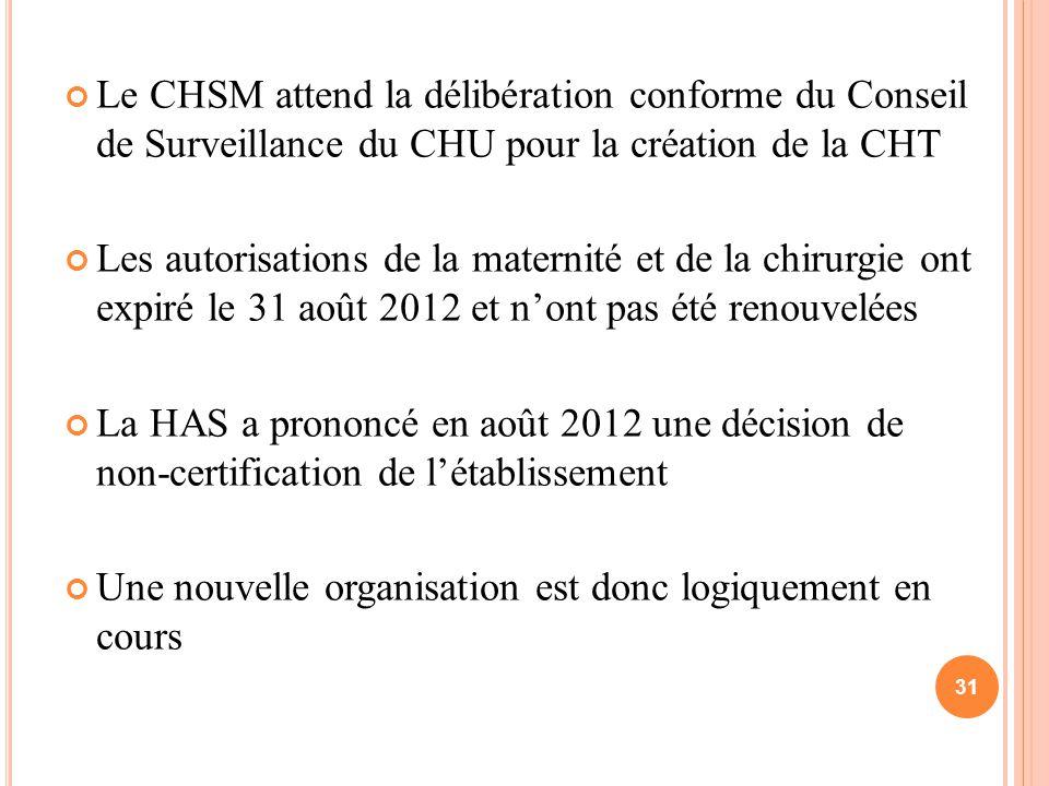 Le CHSM attend la délibération conforme du Conseil de Surveillance du CHU pour la création de la CHT