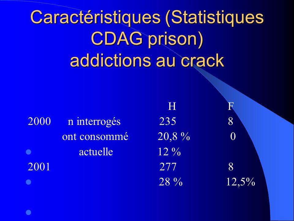 Caractéristiques (Statistiques CDAG prison) addictions au crack