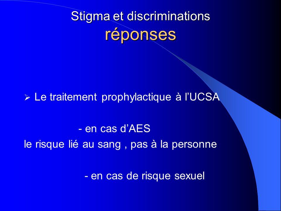 Stigma et discriminations réponses