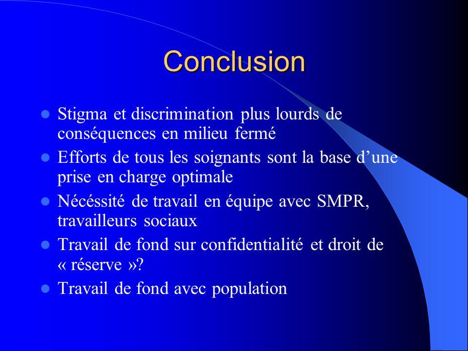 Conclusion Stigma et discrimination plus lourds de conséquences en milieu fermé.