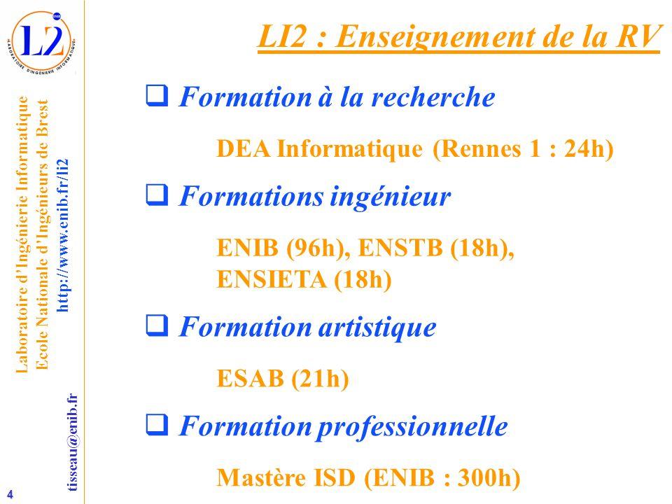 LI2 : Enseignement de la RV