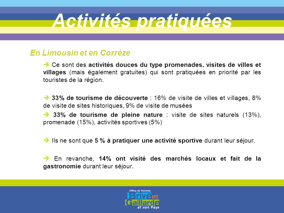 Activités pratiquées En Limousin et en Corrèze