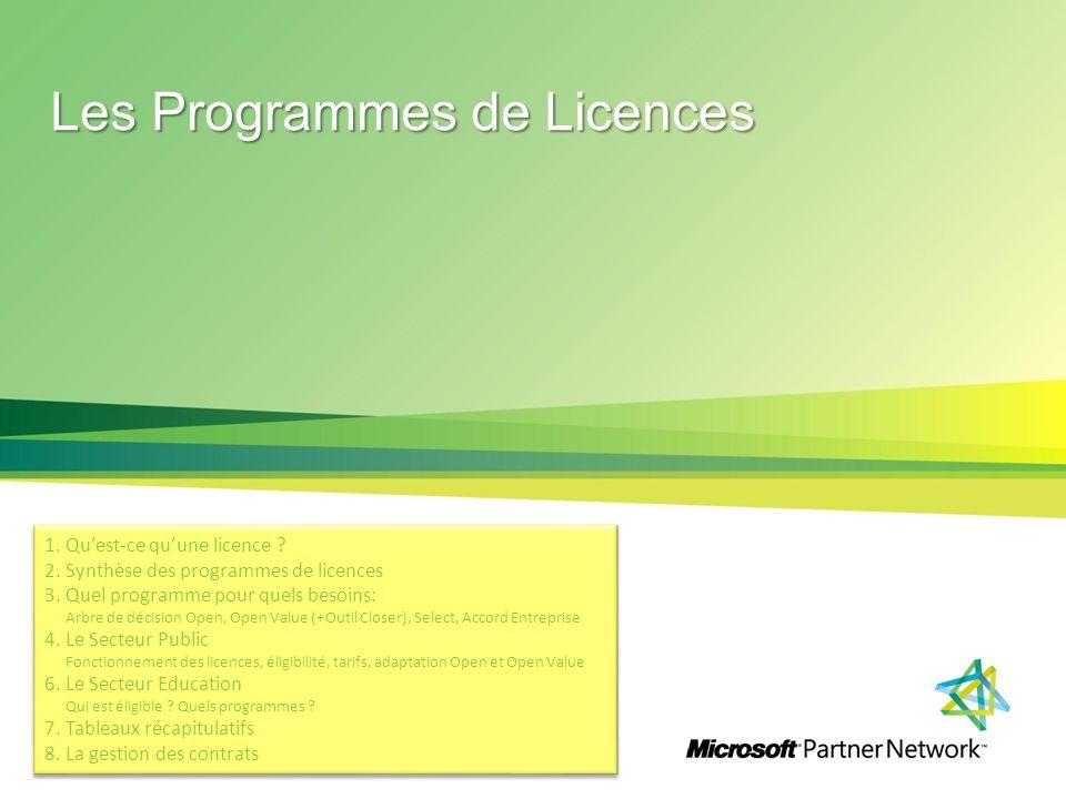 Les Programmes de Licences