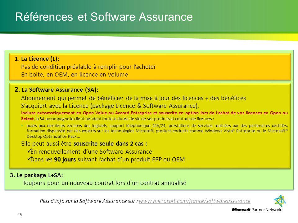 Références et Software Assurance