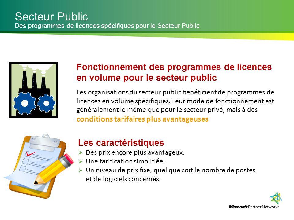 Secteur Public Fonctionnement des programmes de licences