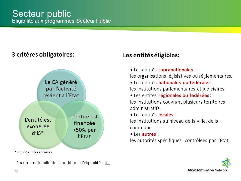 Secteur public Les entités éligibles: 3 critères obligatoires: