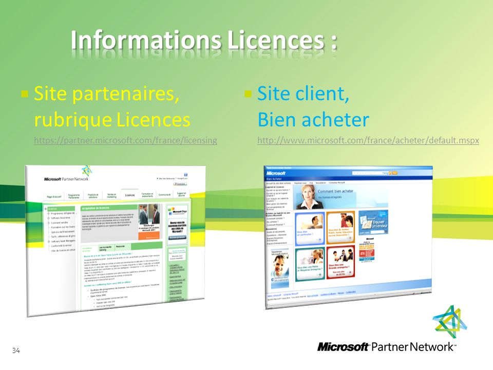 Informations Licences :