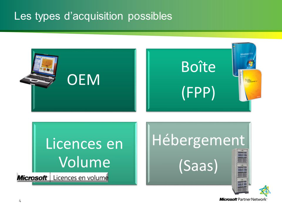 Les types d'acquisition possibles