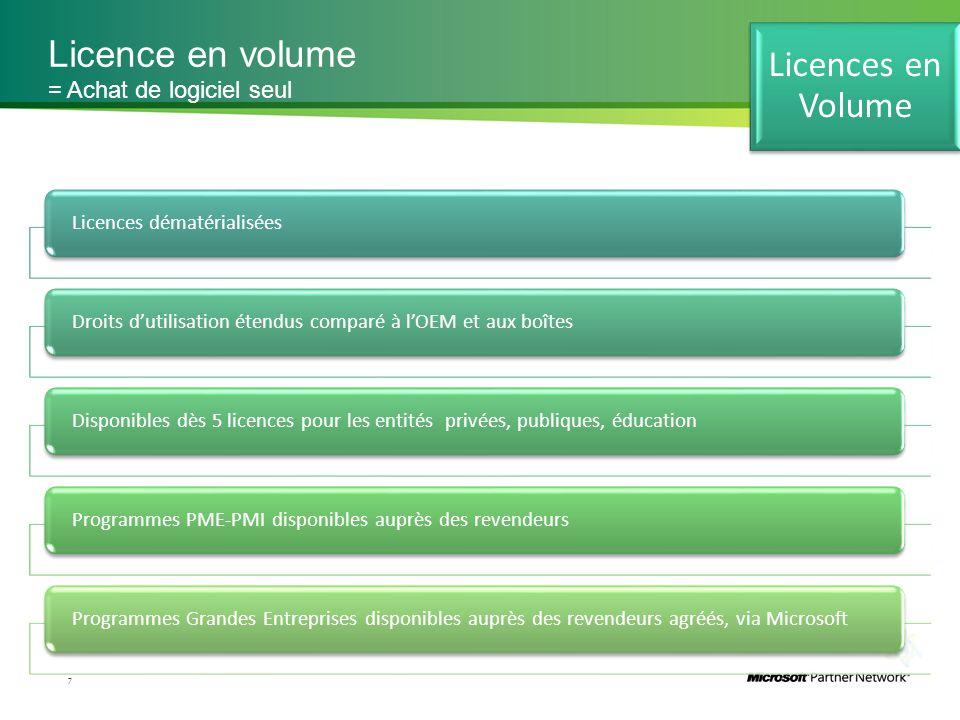 Licence en volume Licences en Volume = Achat de logiciel seul