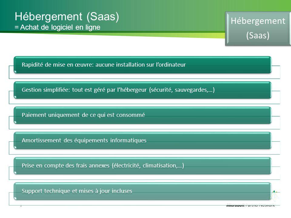 Hébergement (Saas) Hébergement (Saas) = Achat de logiciel en ligne