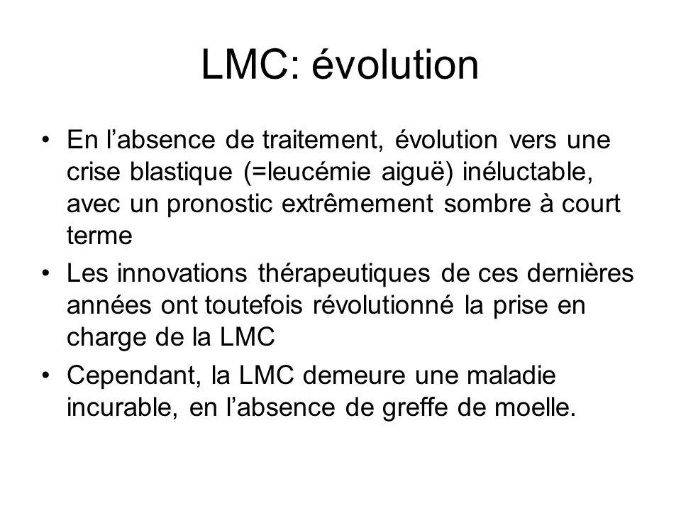 LMC: évolution