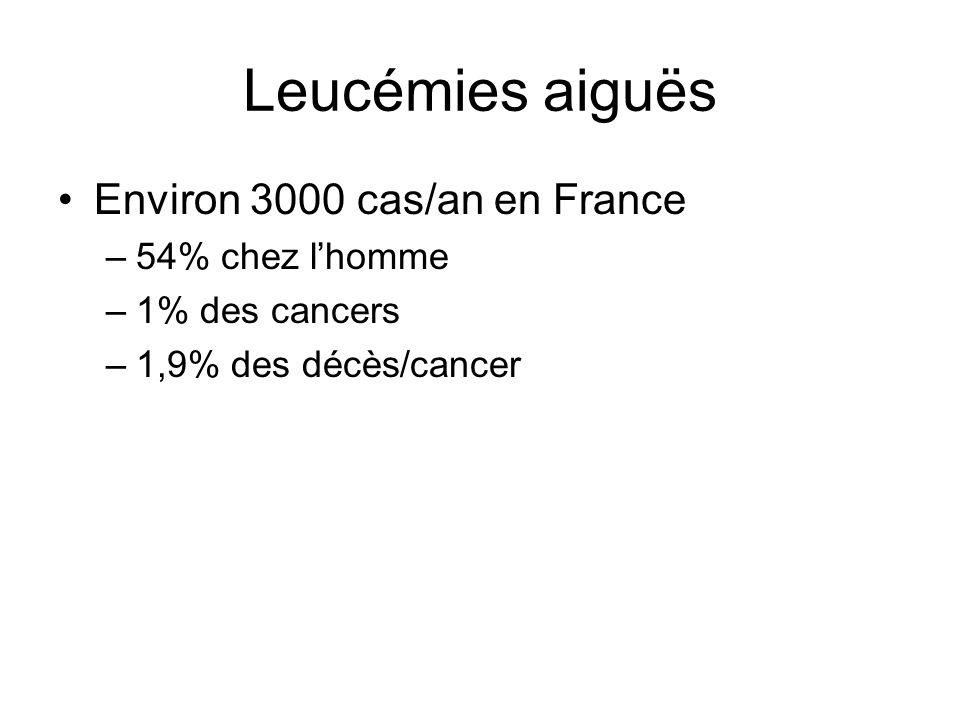 Leucémies aiguës Environ 3000 cas/an en France 54% chez l'homme