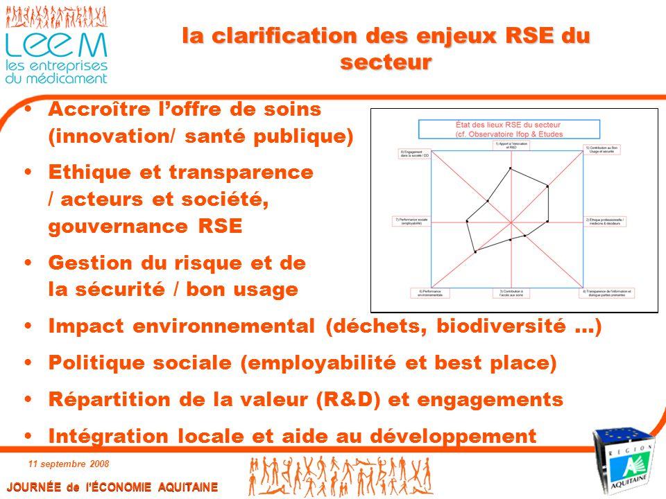 la clarification des enjeux RSE du secteur