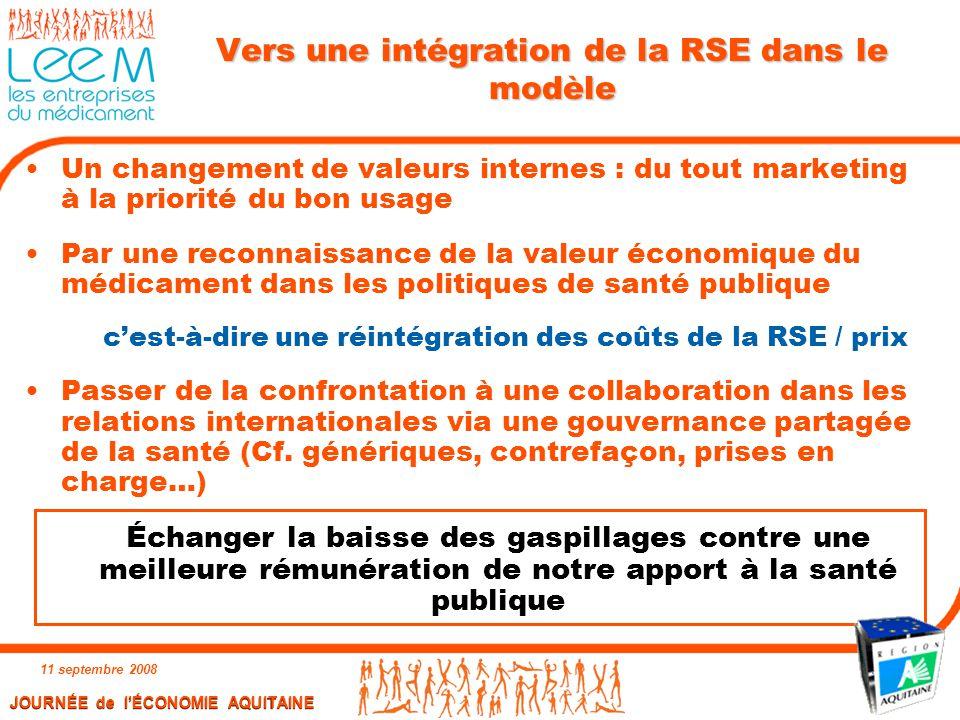 Vers une intégration de la RSE dans le modèle