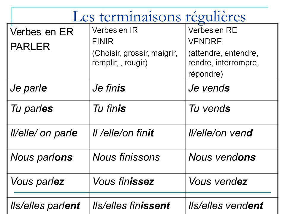 verbe avoir essayer Conjugaison du verbe avoir à tous les temps: indicatif, subjonctif, impératif, infinitif, conditionnel.