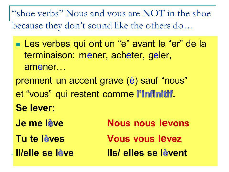 shoe verbs Nous and vous are NOT in the shoe because they don't sound like the others do…