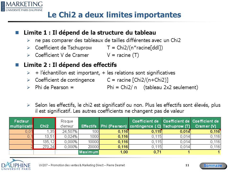 Le Chi2 a deux limites importantes