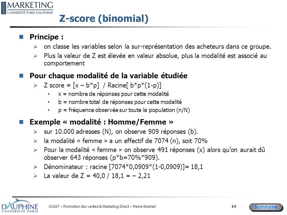 Z-score (binomial) Principe :