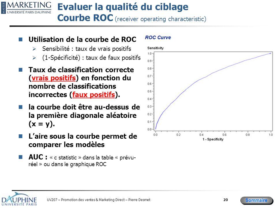 Evaluer la qualité du ciblage Courbe ROC (receiver operating characteristic)