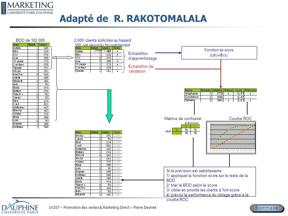 Adapté de R. RAKOTOMALALA