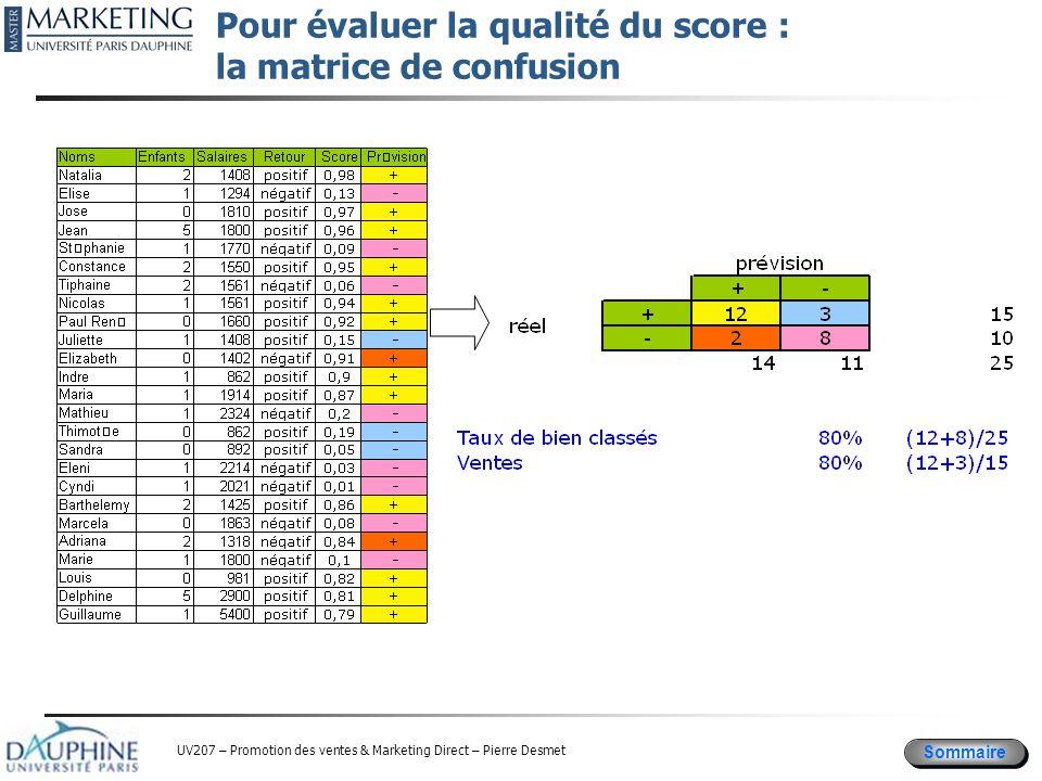 Pour évaluer la qualité du score : la matrice de confusion