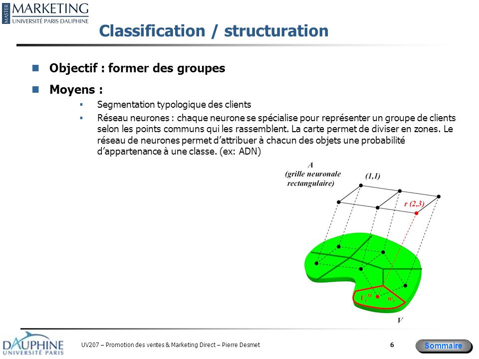 Classification / structuration