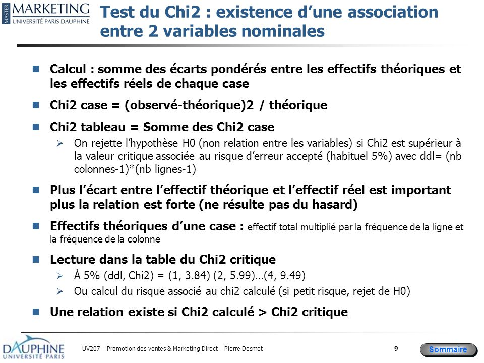 Test du Chi2 : existence d'une association entre 2 variables nominales