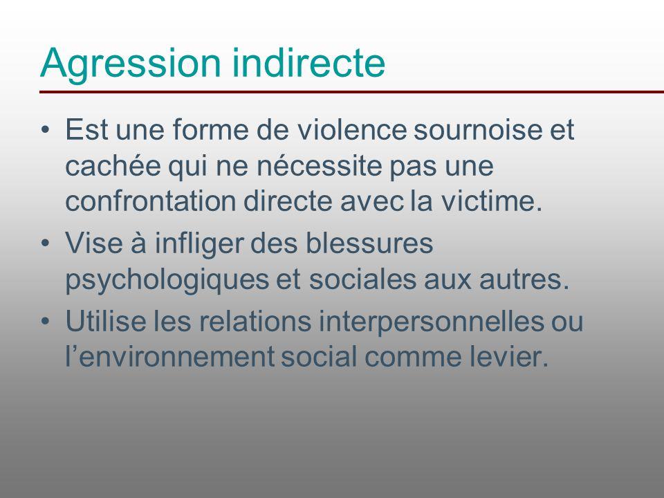 Agression indirecte Est une forme de violence sournoise et cachée qui ne nécessite pas une confrontation directe avec la victime.