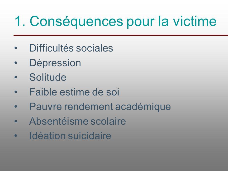 1. Conséquences pour la victime