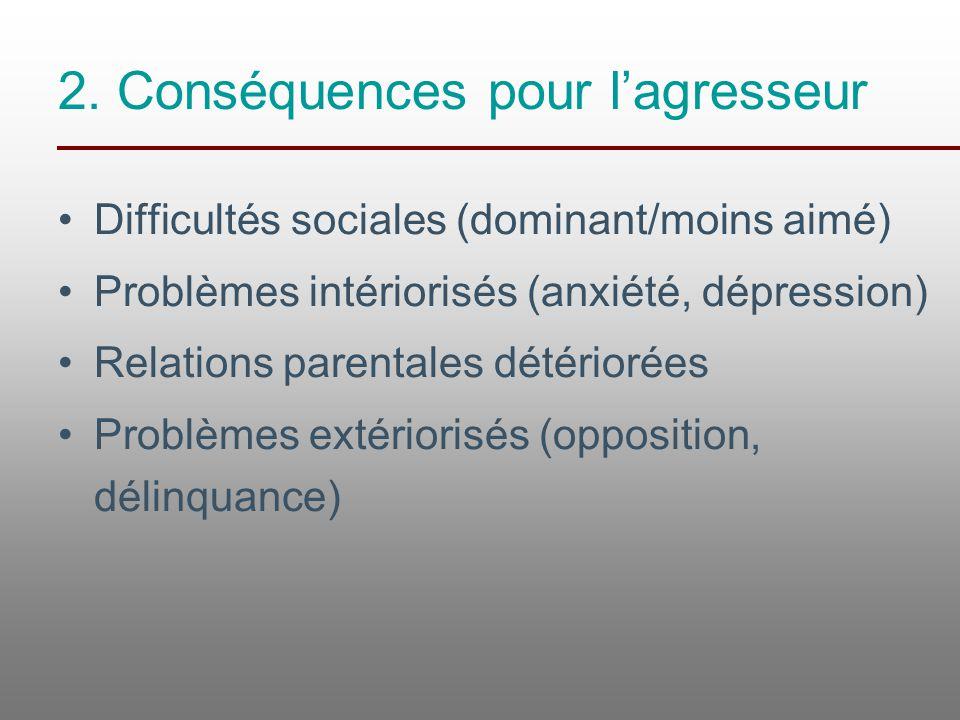 2. Conséquences pour l'agresseur