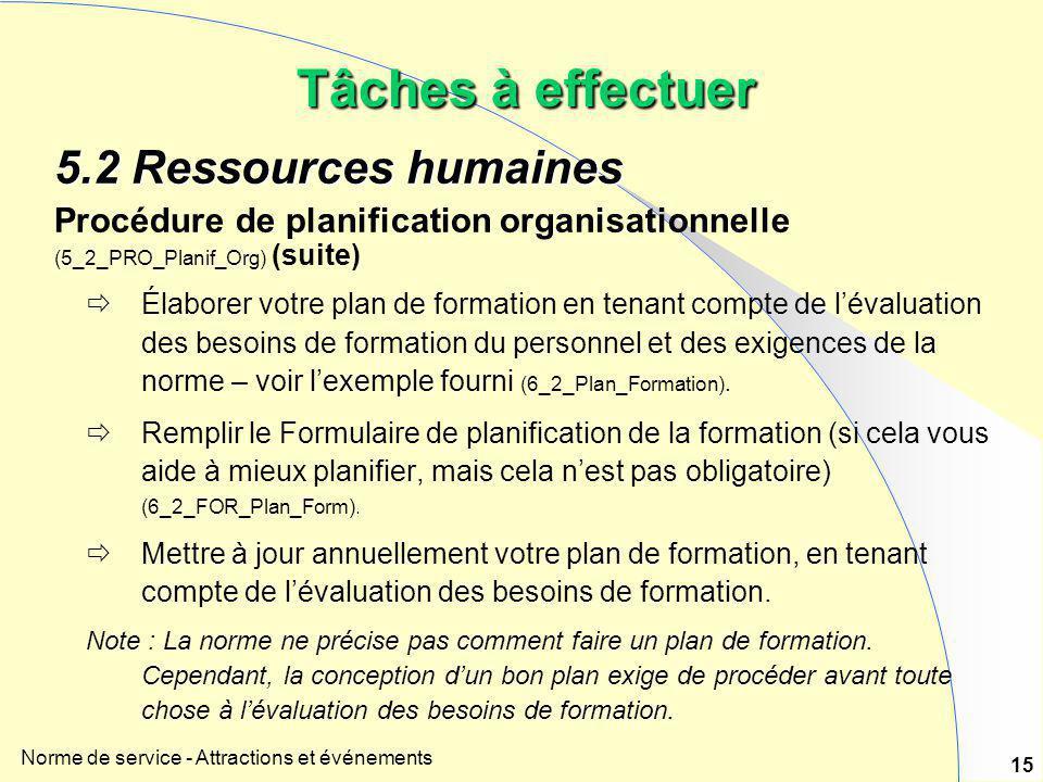Tâches à effectuer 5.2 Ressources humaines