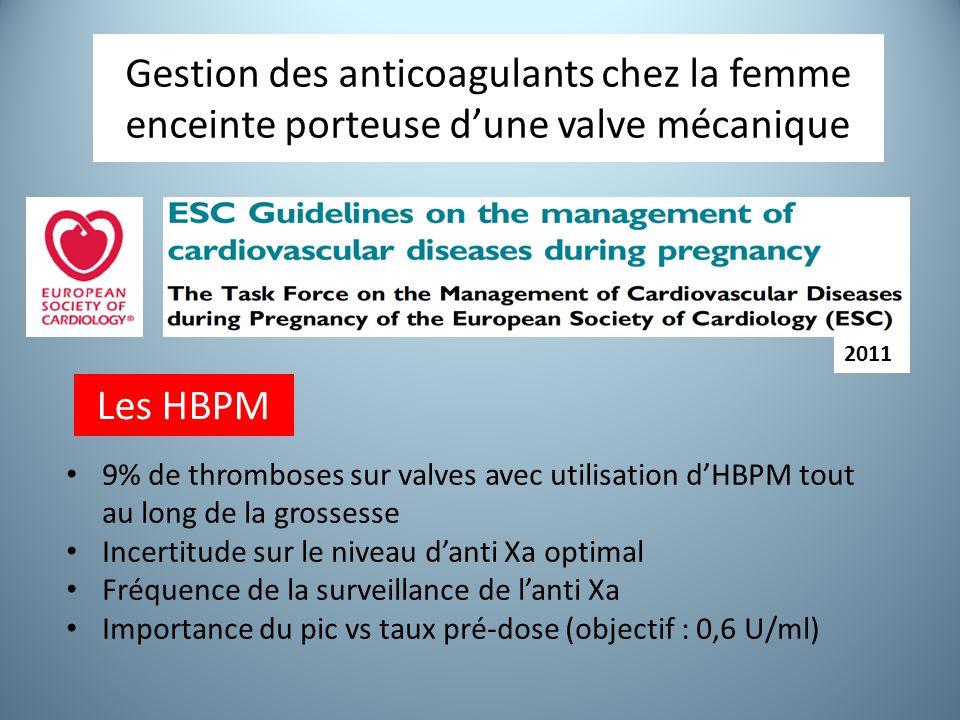 Gestion des anticoagulants chez la femme enceinte porteuse d'une valve mécanique