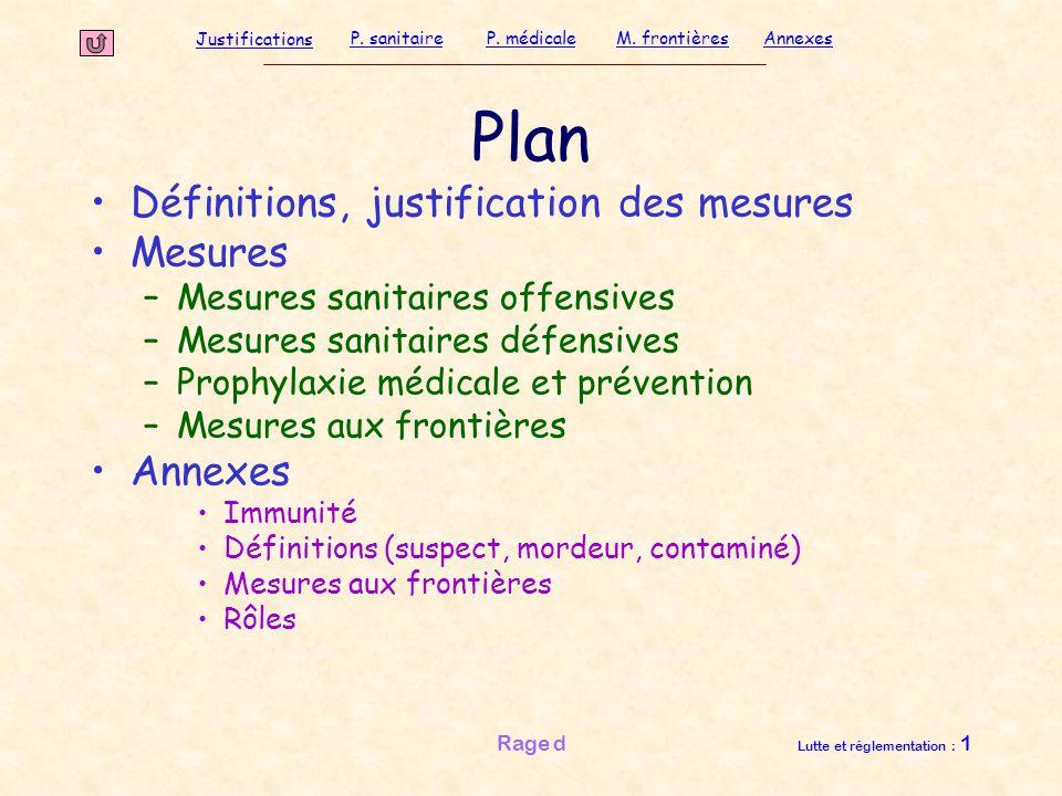 Plan Définitions, justification des mesures Mesures Annexes