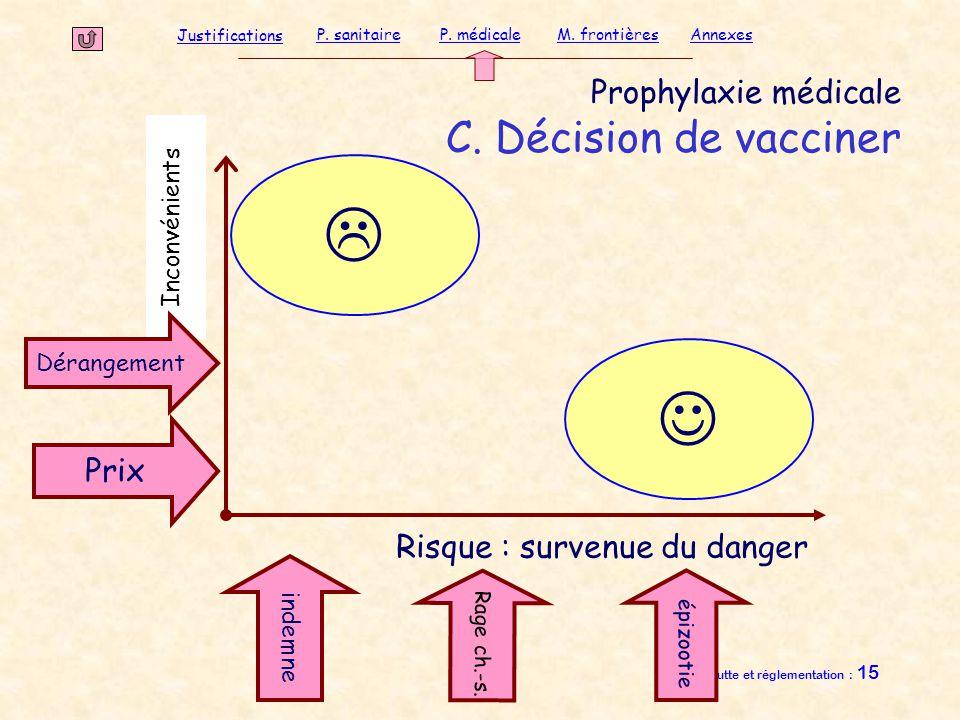 Prophylaxie médicale C. Décision de vacciner