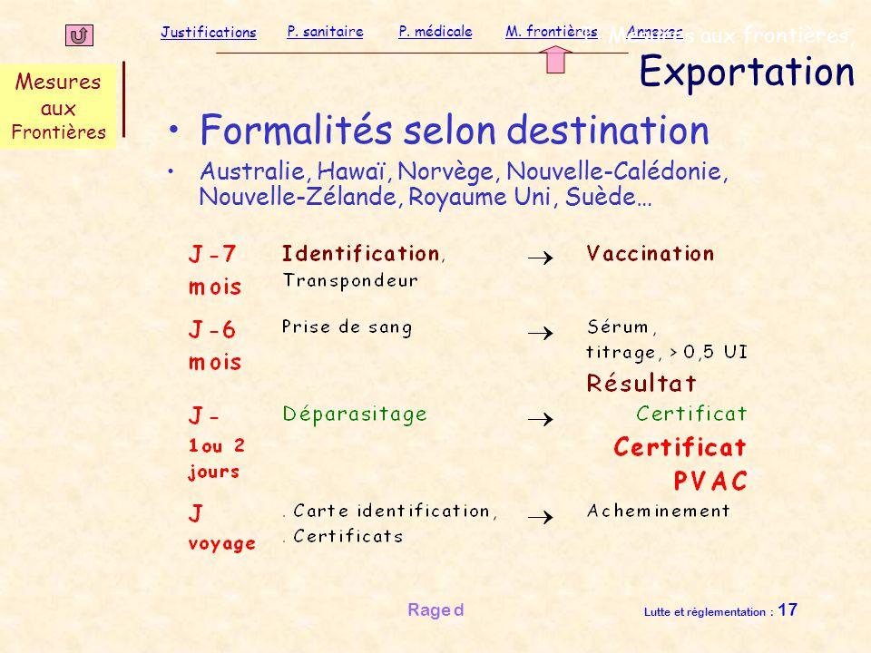I- Mesures aux frontières, Exportation