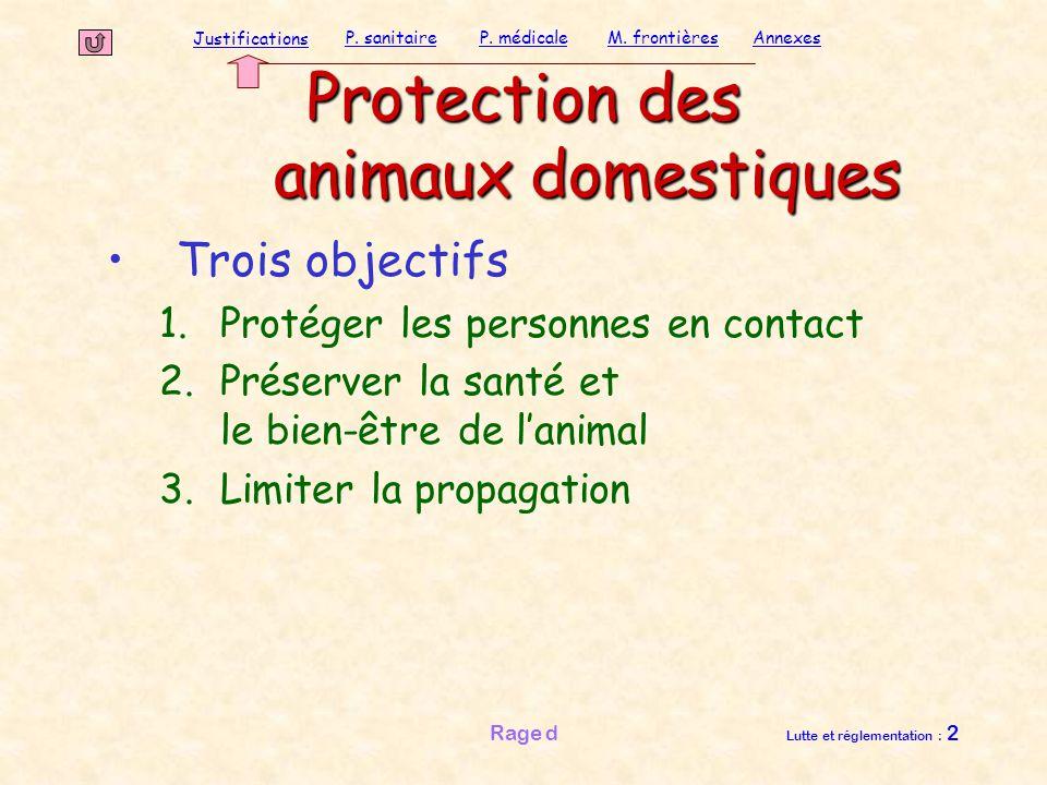 Protection des animaux domestiques