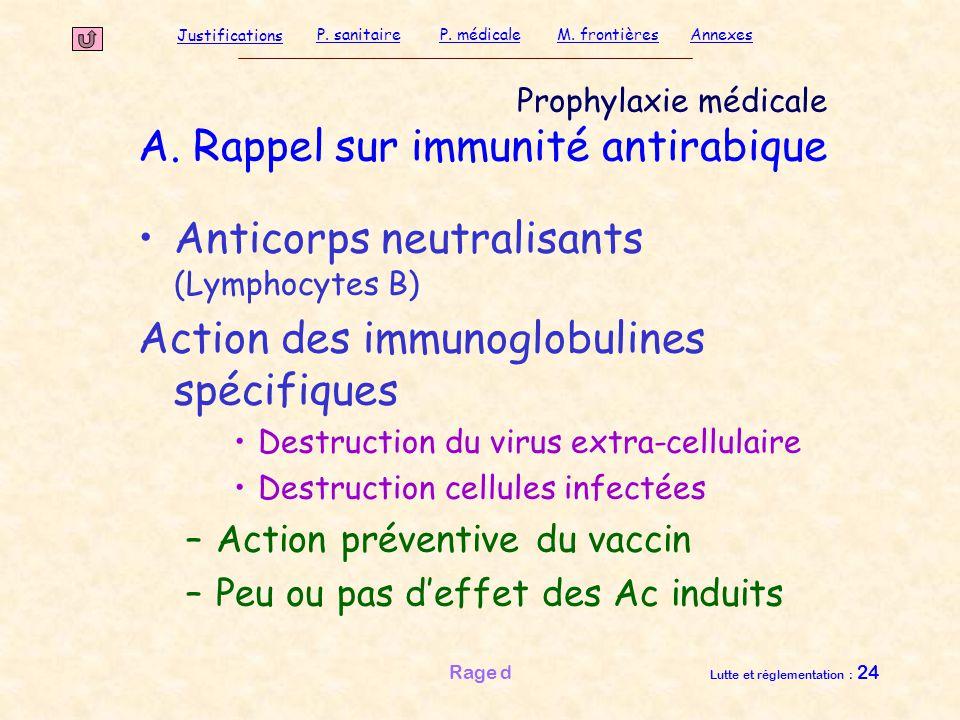 Prophylaxie médicale A. Rappel sur immunité antirabique