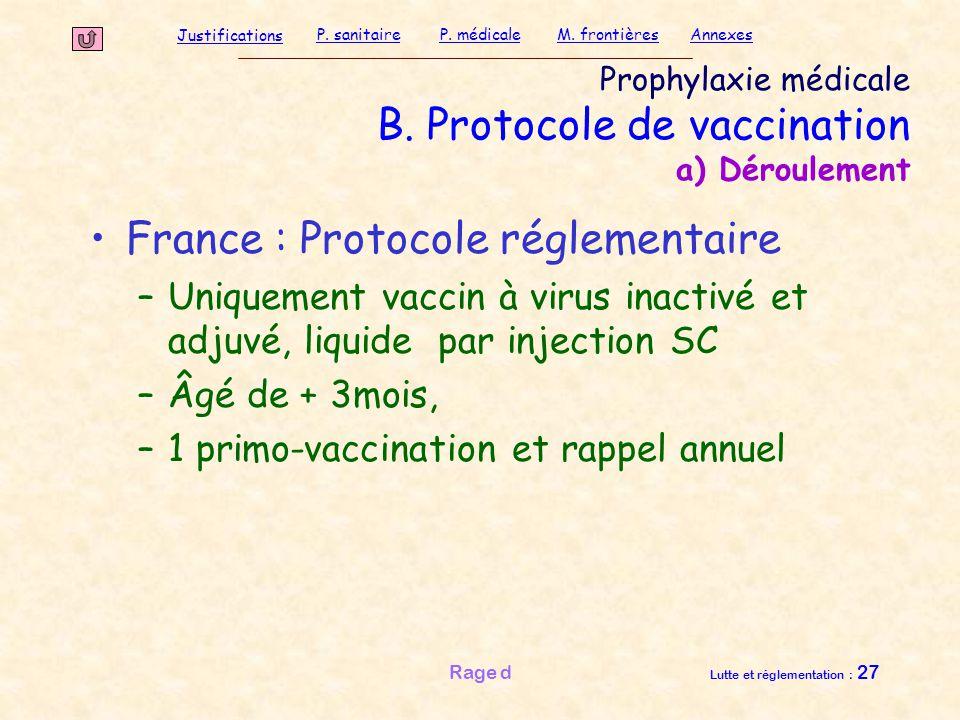 Prophylaxie médicale B. Protocole de vaccination a) Déroulement