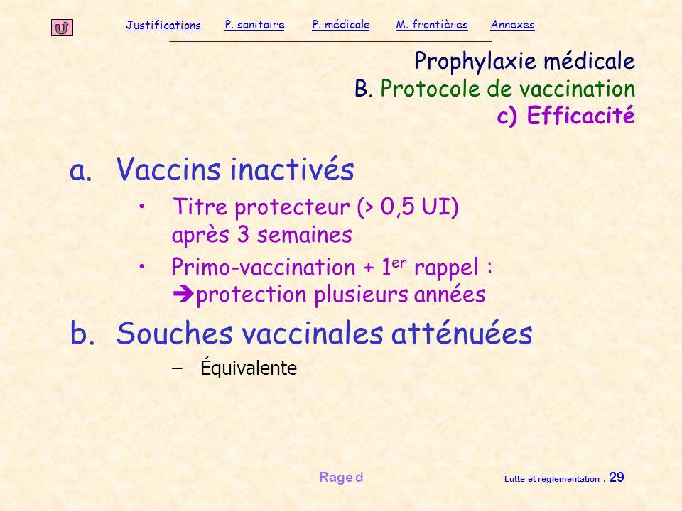 Prophylaxie médicale B. Protocole de vaccination c) Efficacité