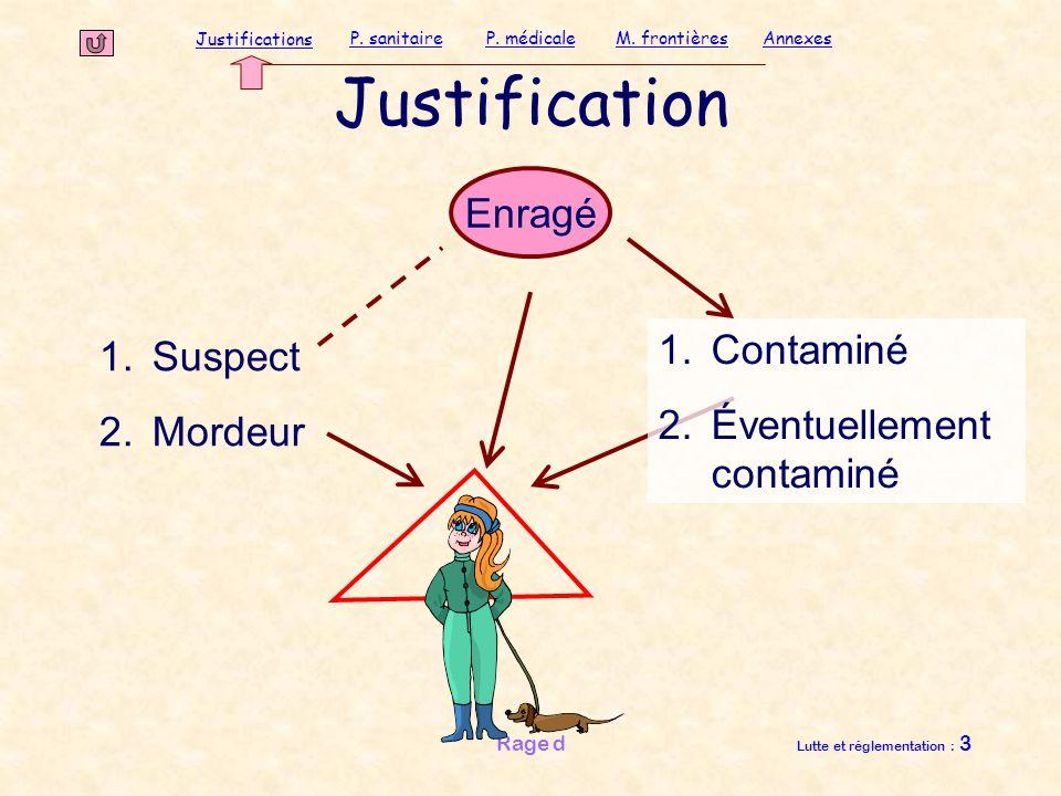 Justification Enragé Contaminé Suspect Éventuellement contaminé