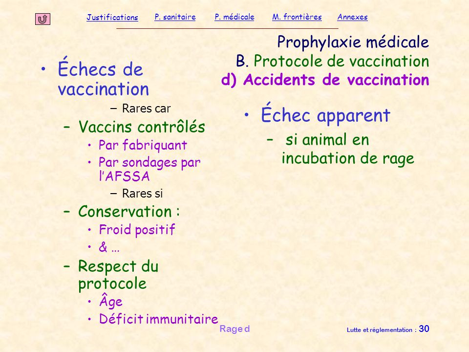 Échecs de vaccination Échec apparent