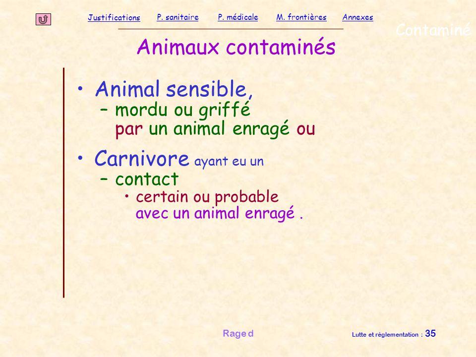Animaux contaminés Animal sensible, Carnivore ayant eu un