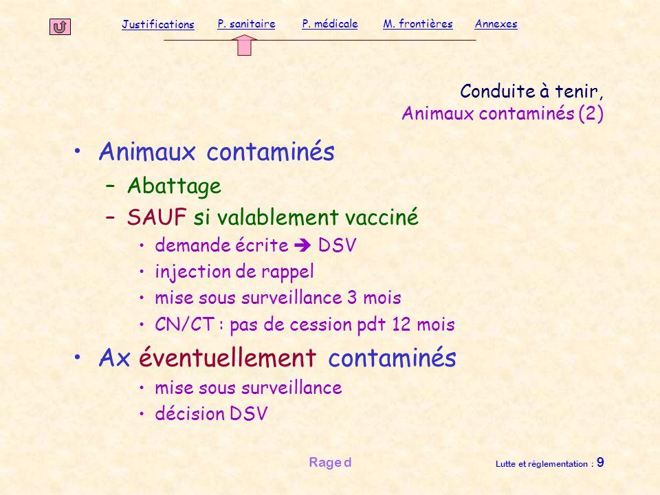 Conduite à tenir, Animaux contaminés (2)
