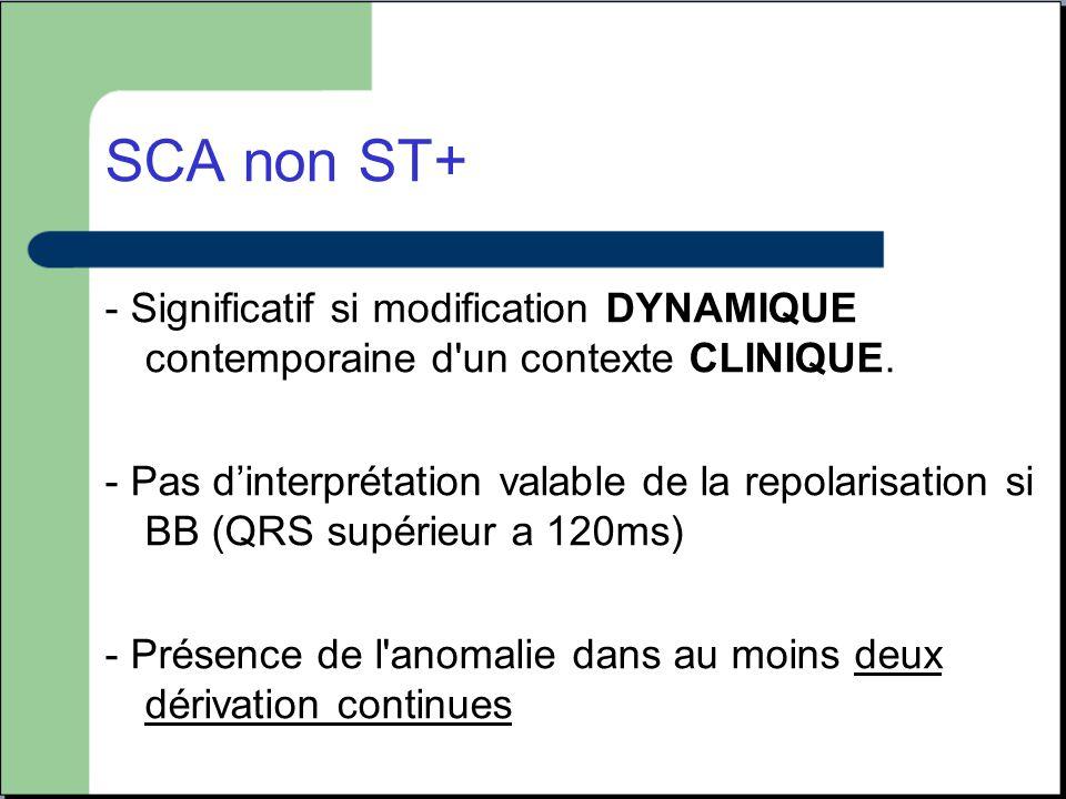 SCA non ST+ - Significatif si modification DYNAMIQUE contemporaine d un contexte CLINIQUE.