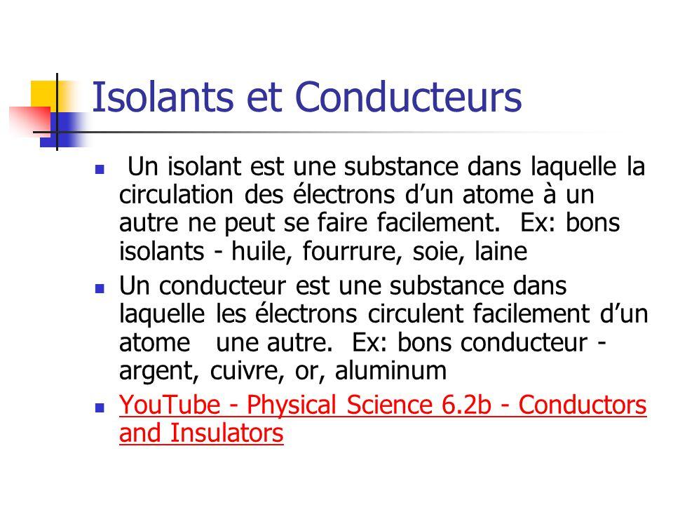 Isolants et Conducteurs
