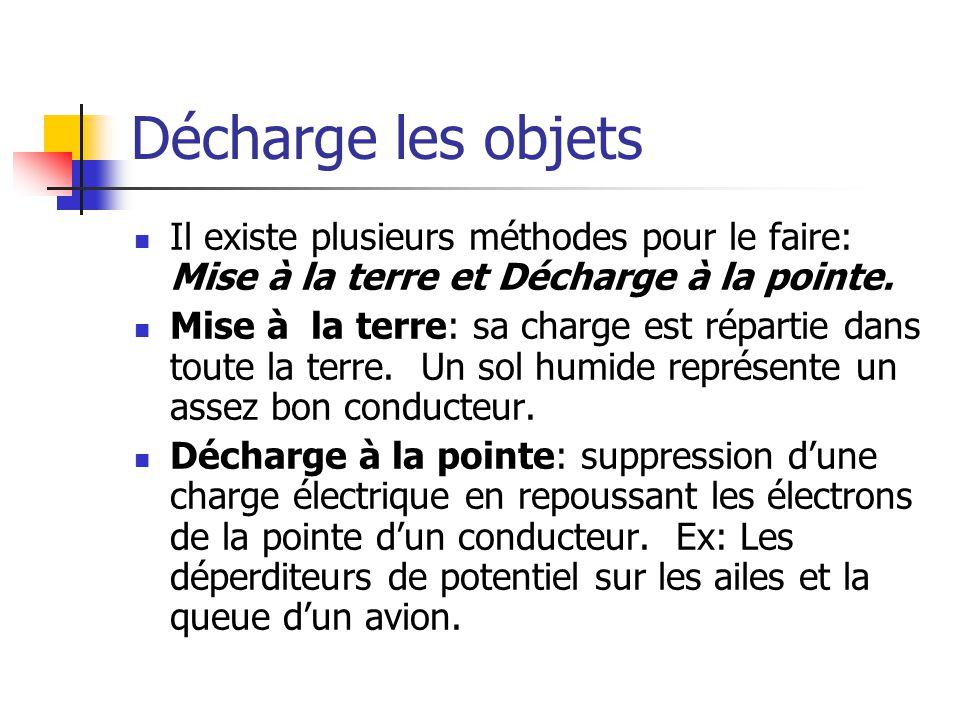 Décharge les objets Il existe plusieurs méthodes pour le faire: Mise à la terre et Décharge à la pointe.